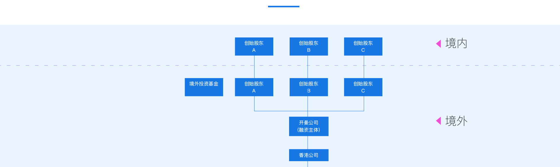 VIE架构设计_03.jpg