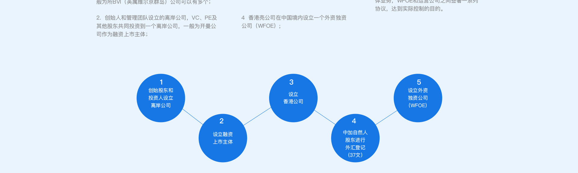 VIE架构设计_06.jpg