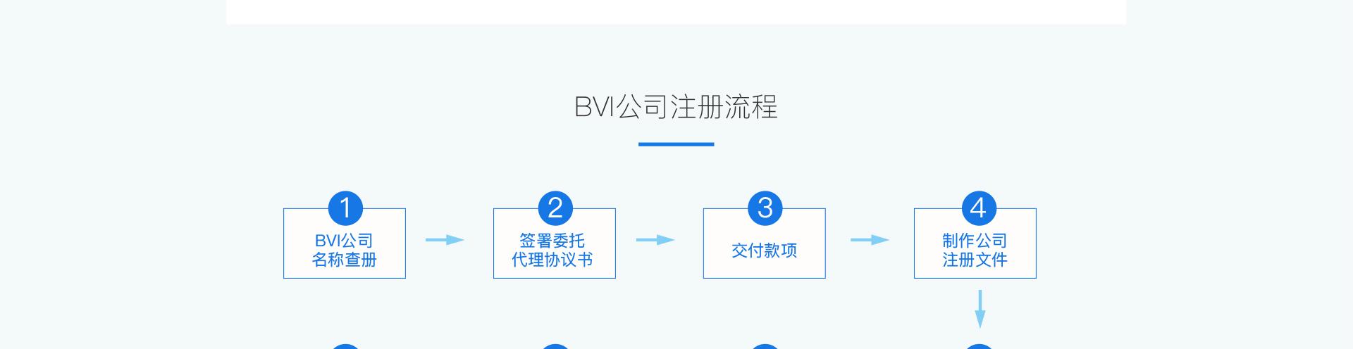 BVI公司注册_04.jpg
