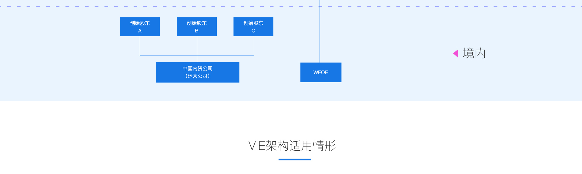 VIE架构设计_04.jpg
