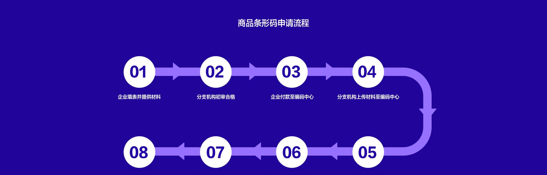 商品条形码-PC_04.jpg